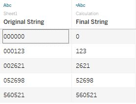 Tableau Tip: All about Leading and Trailing Zeros - Techno Whisp